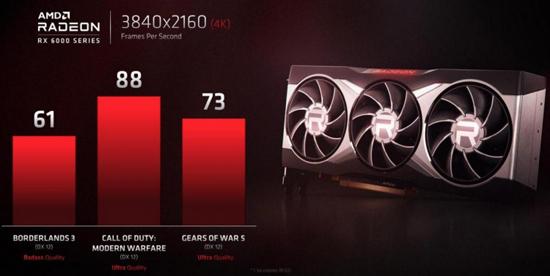 1sm.Radeon_RX_6000_02.750.jpg (98 KB)