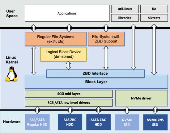 1lin58-disk-encryption_800.png (198 KB)
