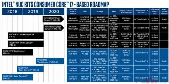 1Intel-2019-2020-NUC-Roadmap_large.jpg (54 KB)
