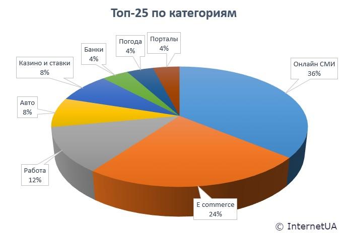 diagram-july-2020 (1).jpg (37 KB)