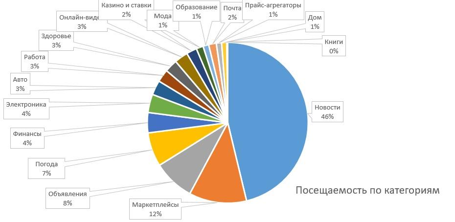 категории (1).jpg (55 KB)