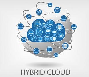 Исследование: компании переходят на использование гибридной облачной инфраструктуры для обеспечения безопасности данных