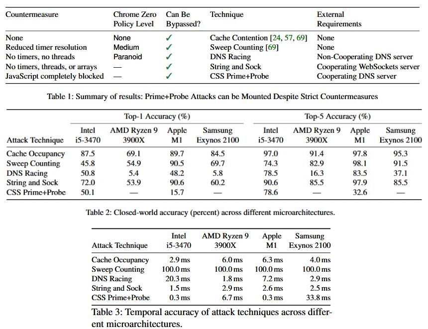 CSS-prime-probe.png (64 KB)