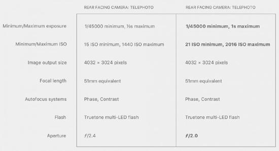 2iphone-11-camera-iphone-xs-comparison-21-1241x673.jpg (43 KB)