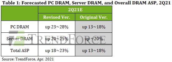 1dram_2q_2021.png (20 KB)