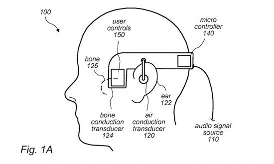 436884-68956-apple-patents-bone-conduction-2-xl.jpg (60 KB)
