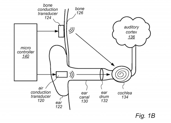 536884-68955-apple-patents-bone-conduction-1-xl.jpg (75 KB)