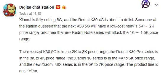 1sm.Redmi-K30-5G-2020.750.png (73 KB)