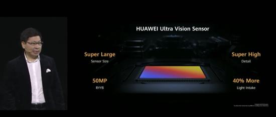 46_Huawei.png (78 KB)