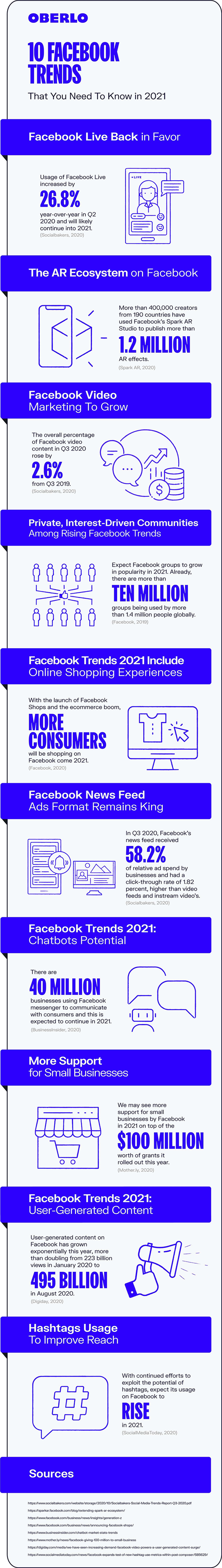 20-facebook-instagram-trends-you-need-to-know-in-2021-facebook.png (1.43 MB)